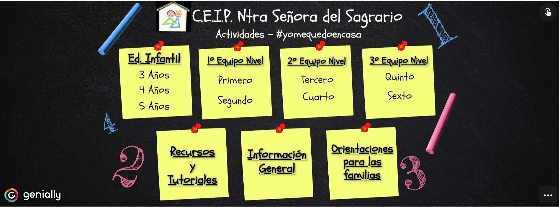 Actividades #Yomequedoencasa